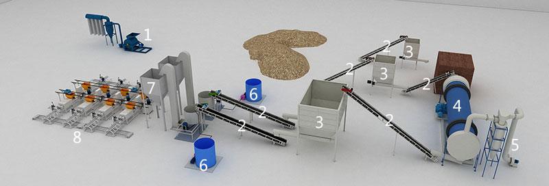 La línea de producción de bloque de palets de madera